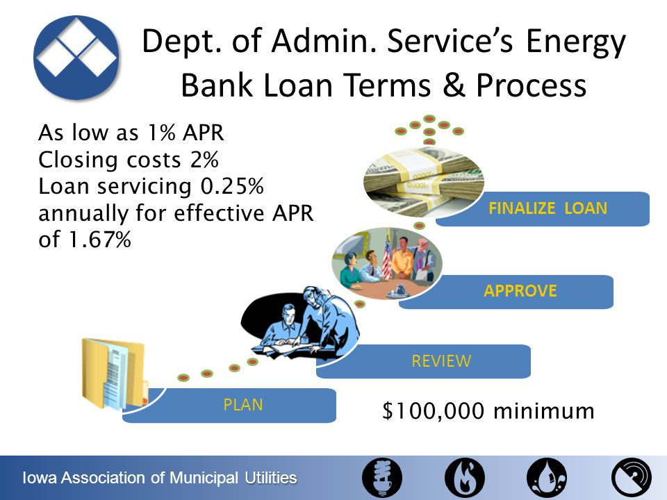 Dept. of Admin. Service's Energy Bank Loan Terms & Process
