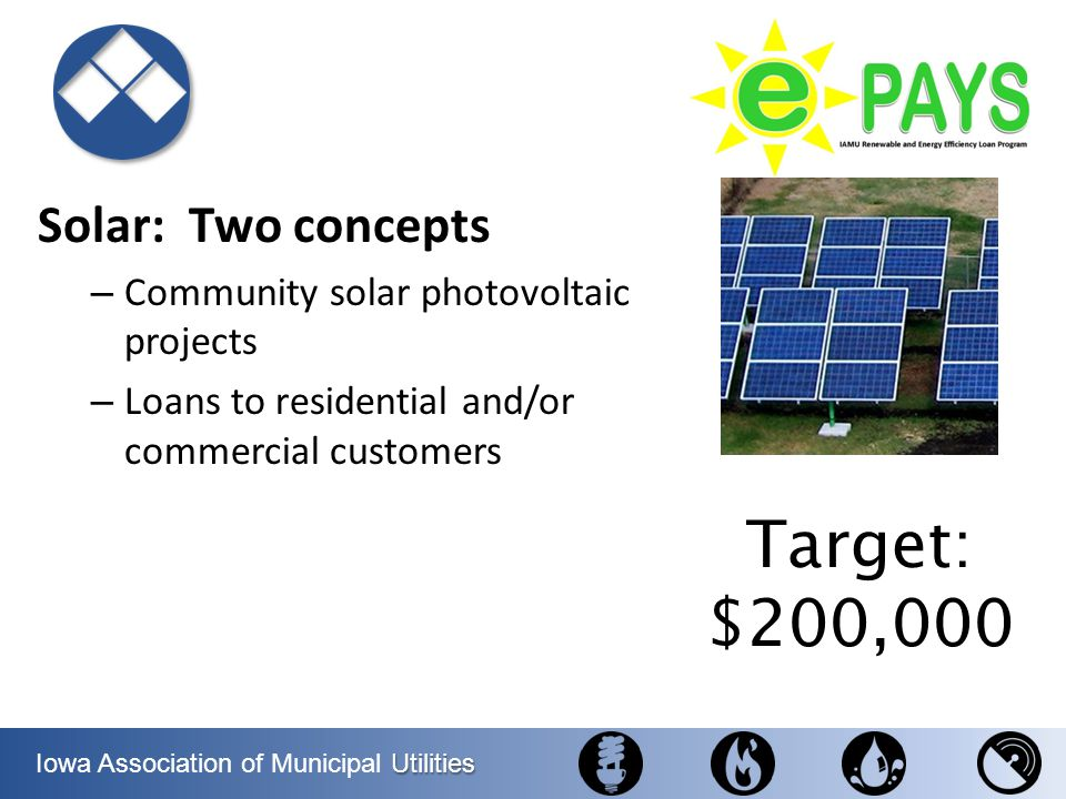 Target: $200,000 Solar: Two concepts