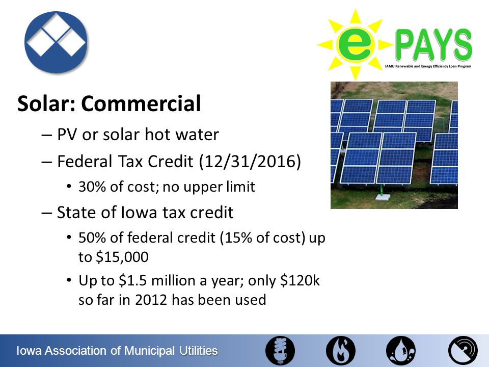 Solar: Commercial PV or solar hot water