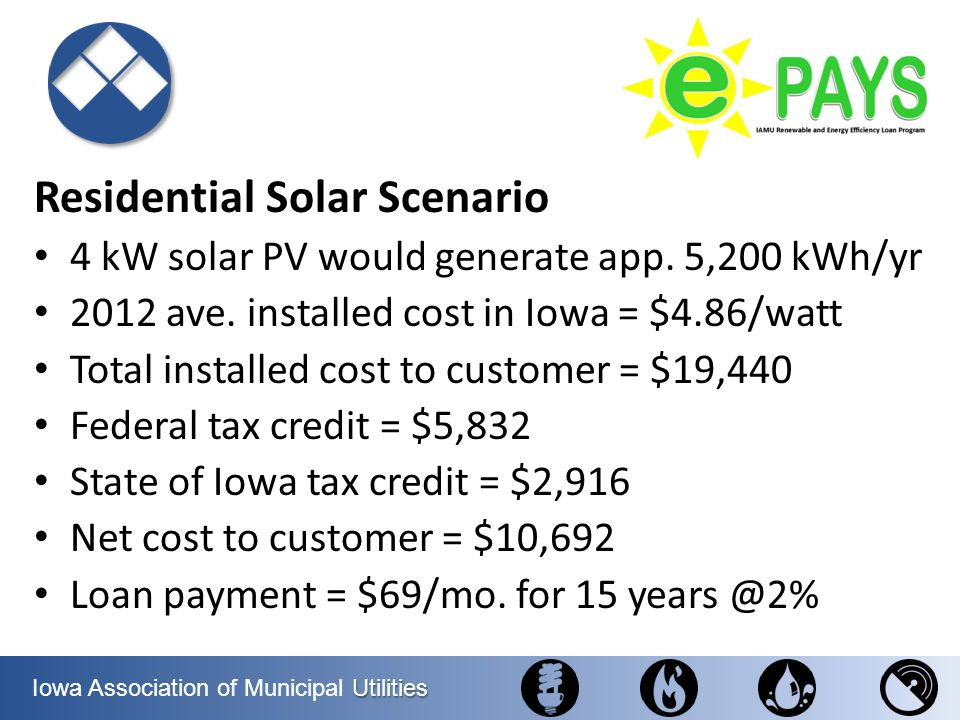 Residential Solar Scenario