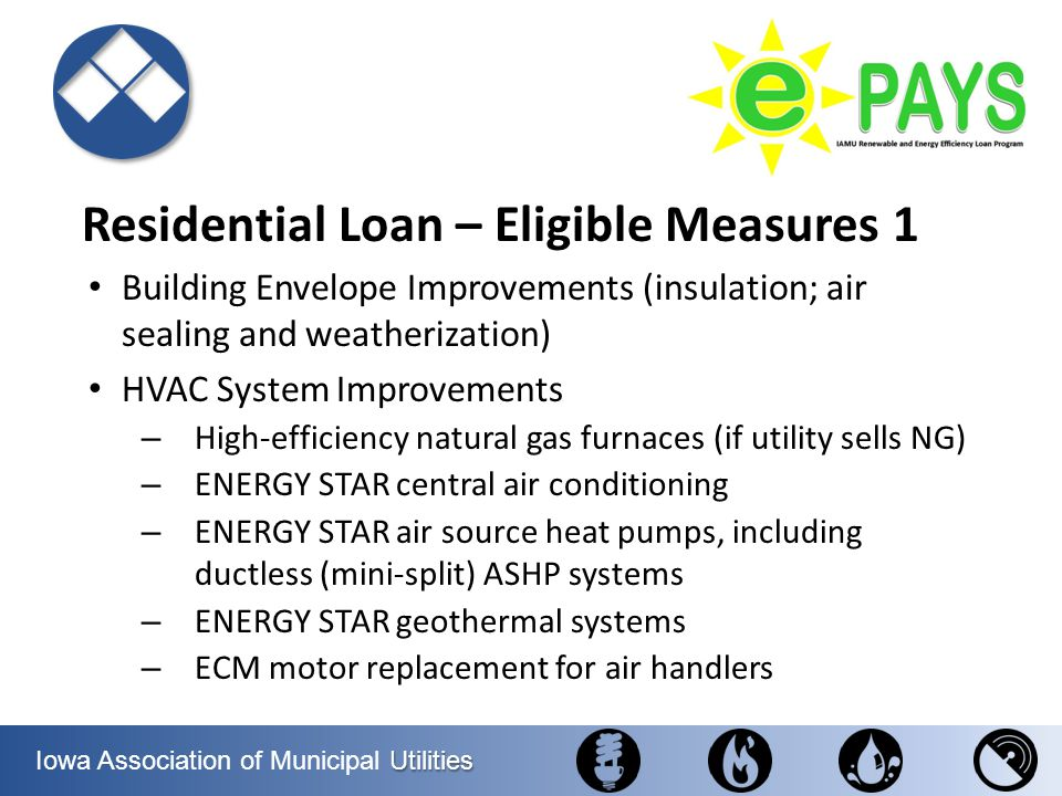 Residential Loan – Eligible Measures 1