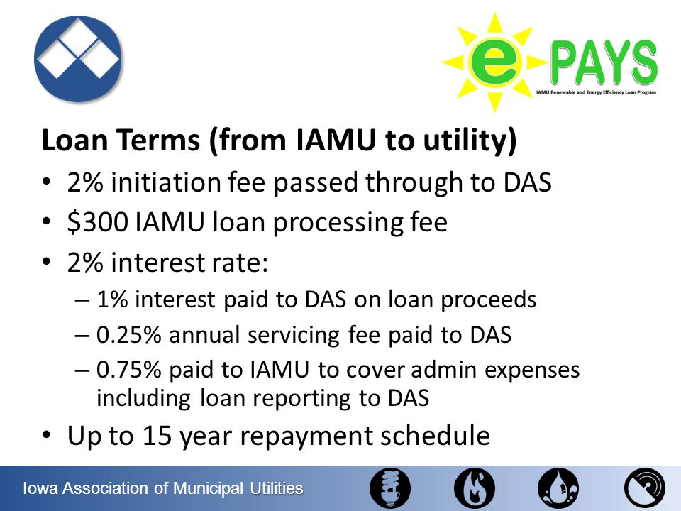 Loan Terms (from IAMU to utility)