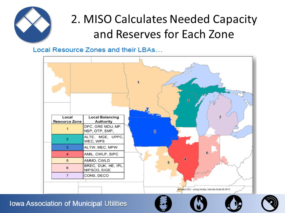 2. MISO Calculates Needed Capacity and Reserves for Each Zone