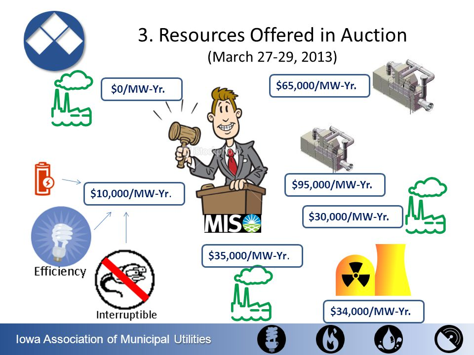 3. Resources Offered in Auction (March 27-29, 2013)