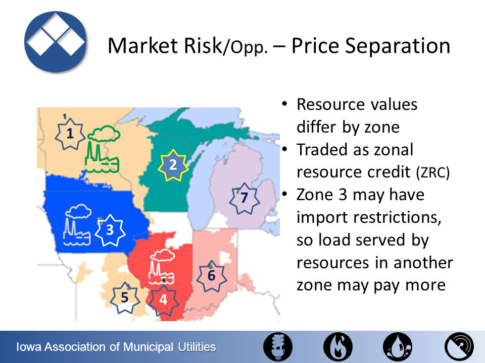 Market Risk/Opp. – Price Separation
