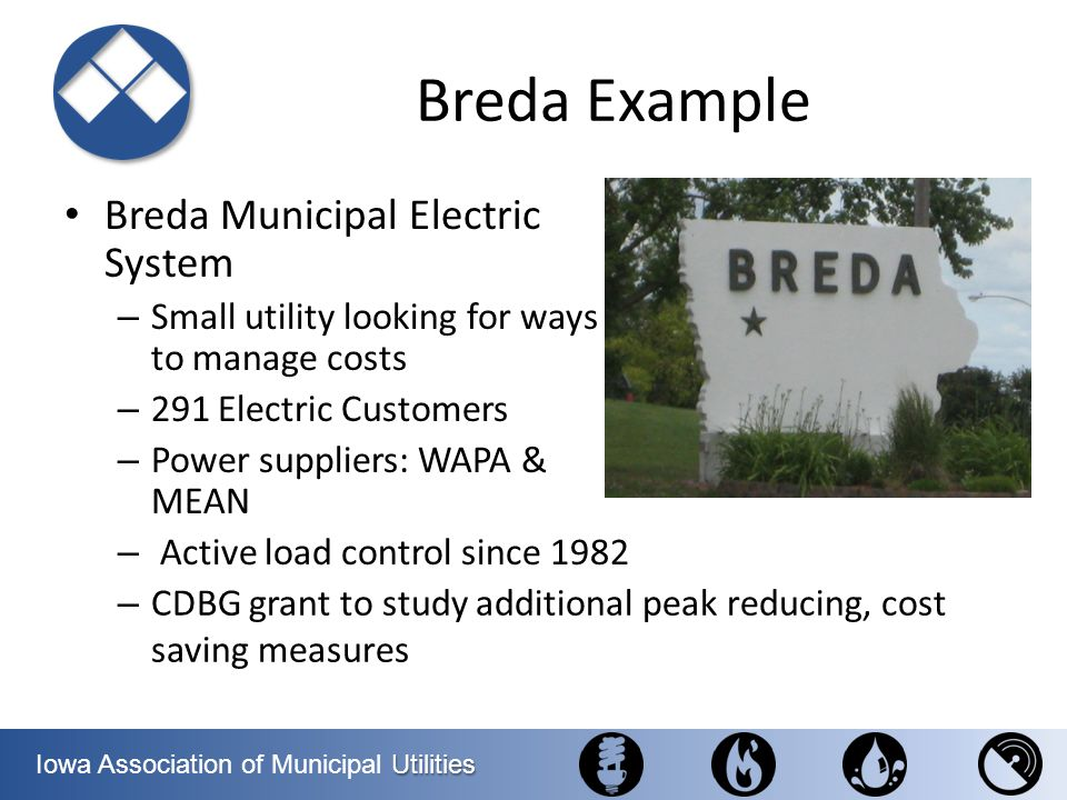 Breda Example Breda Municipal Electric System