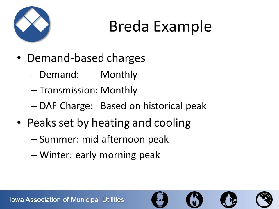 Breda Example Demand-based charges Peaks set by heating and cooling