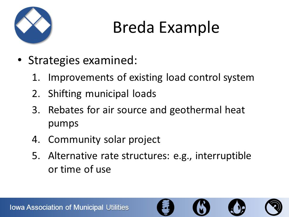 Breda Example Strategies examined: