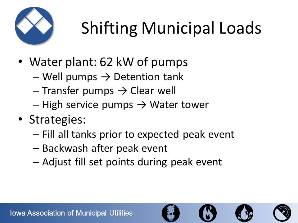 Shifting Municipal Loads