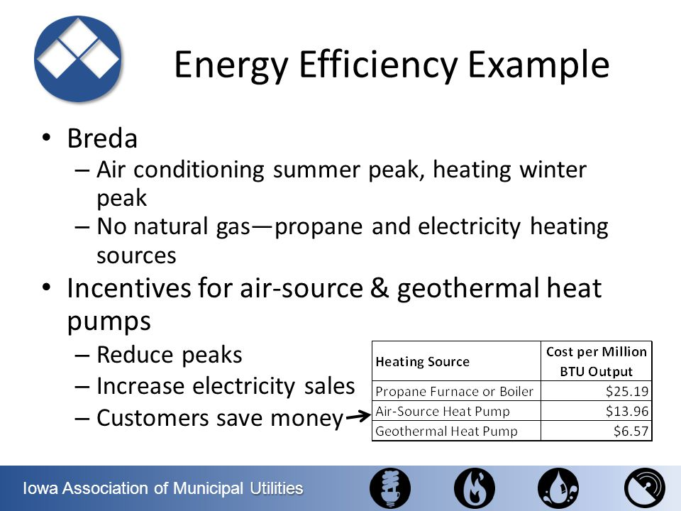 Energy Efficiency Example