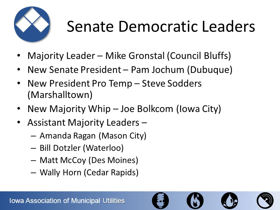Senate Democratic Leaders