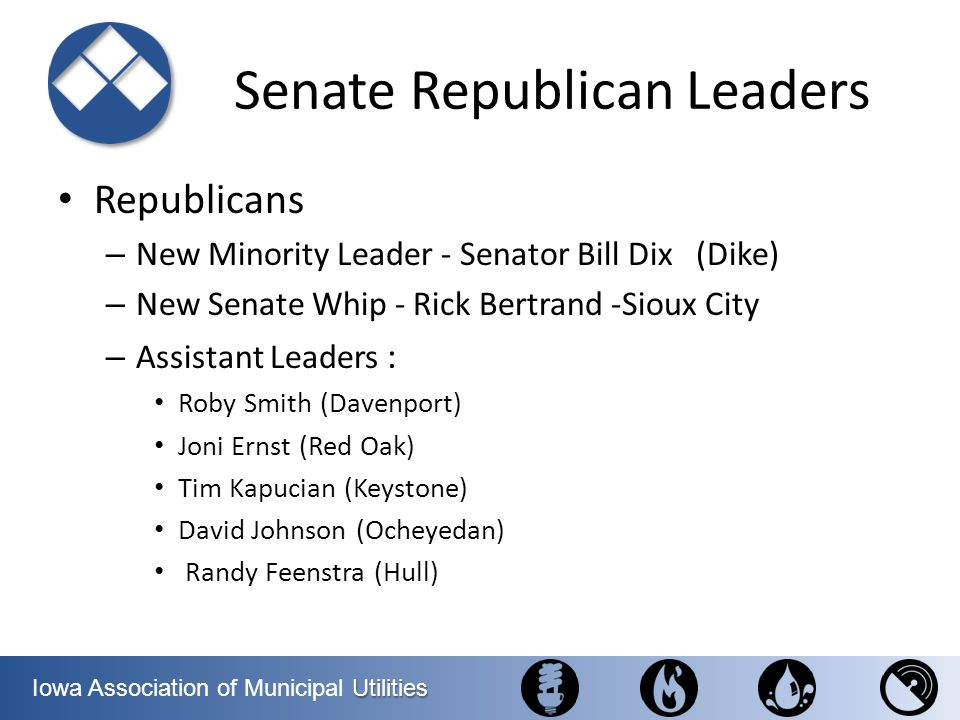 Senate Republican Leaders