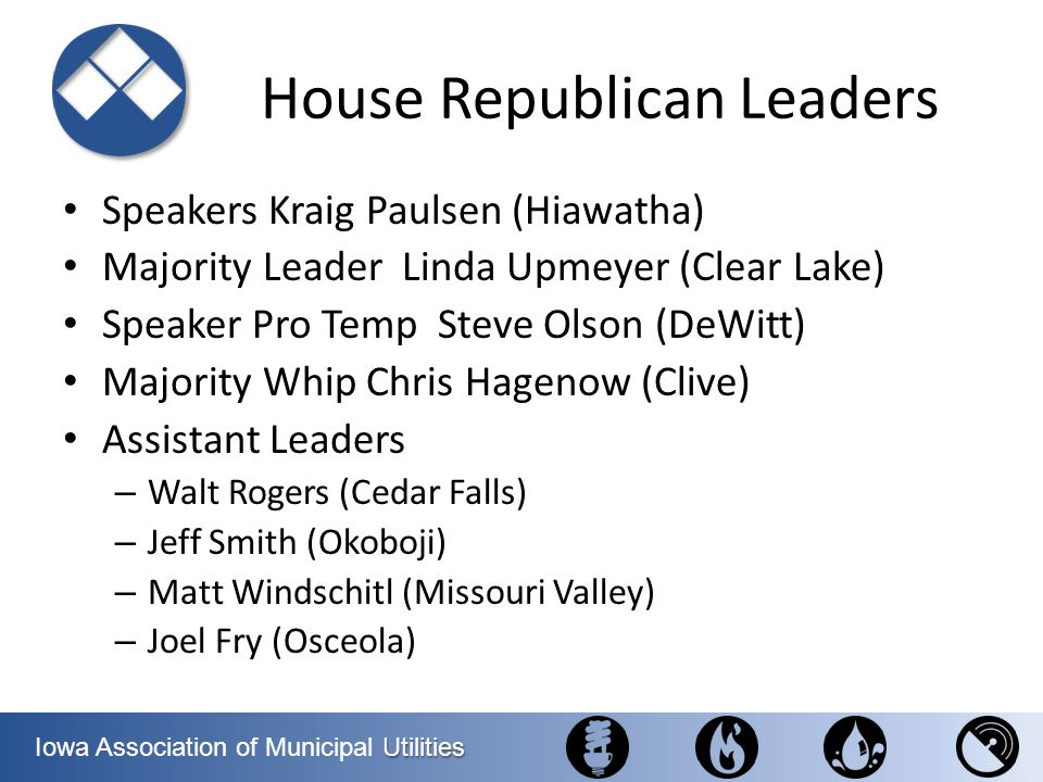 House Republican Leaders