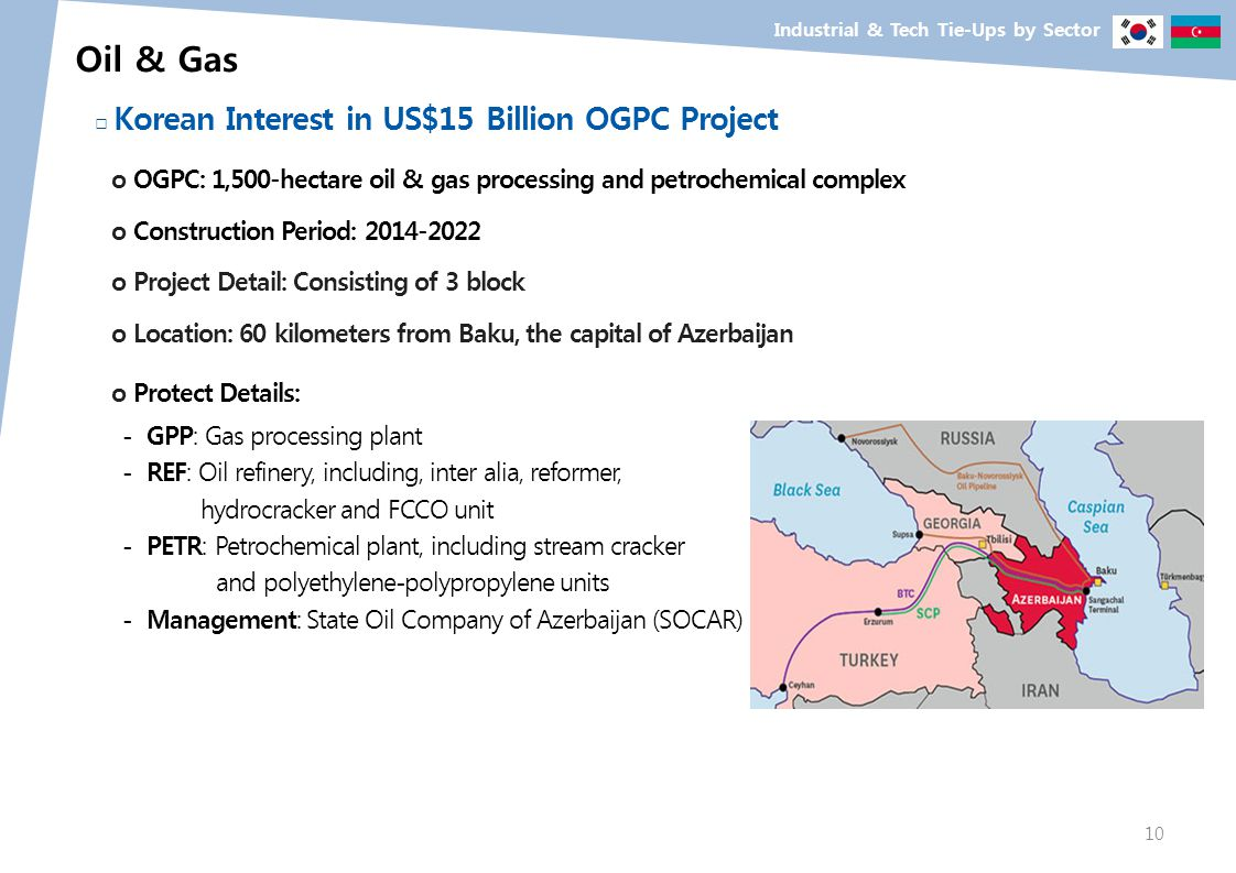 Oil & Gas □ Korean Interest in US$15 Billion OGPC Project