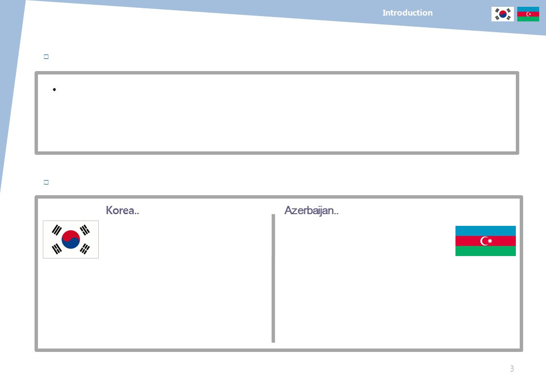 Introduction Introduction □ • □ Korea.. Azerbaijan..