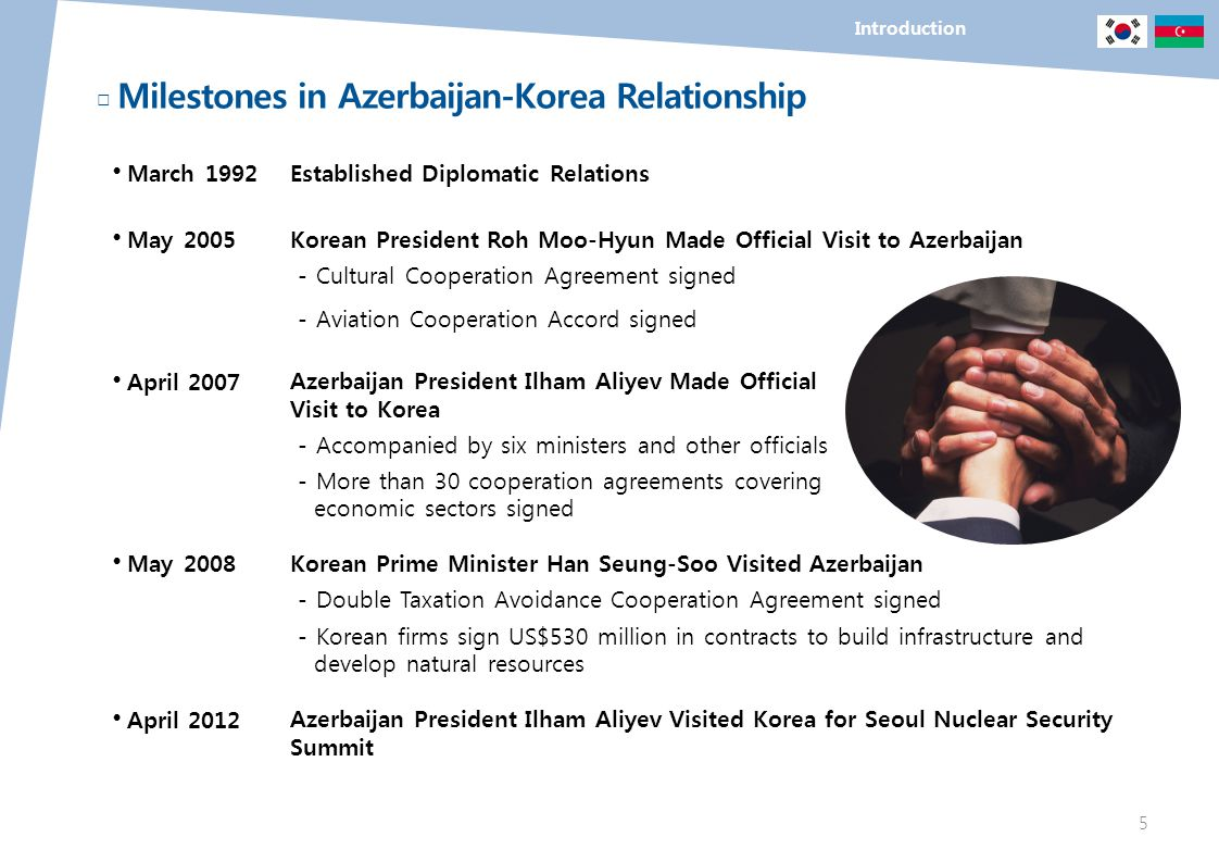 □ Milestones in Azerbaijan-Korea Relationship