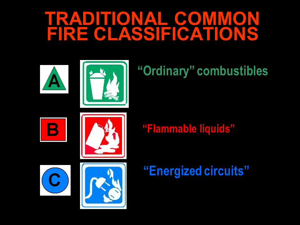 TRADITIONAL COMMON FIRE CLASSIFICATIONS