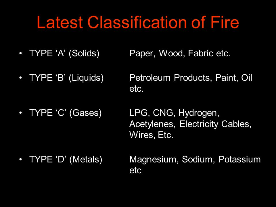 Latest Classification of Fire