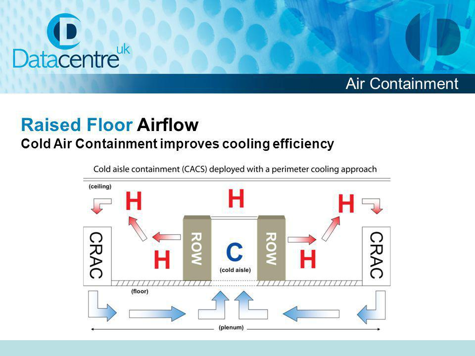 Raised Floor Airflow Air Containment