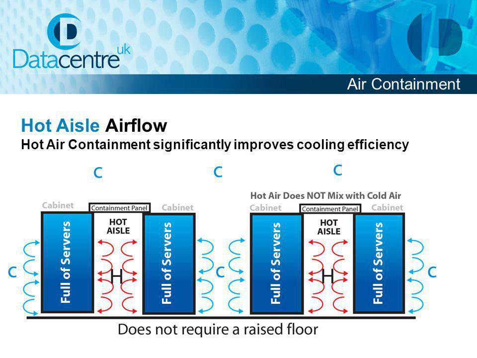 Hot Aisle Airflow Air Containment