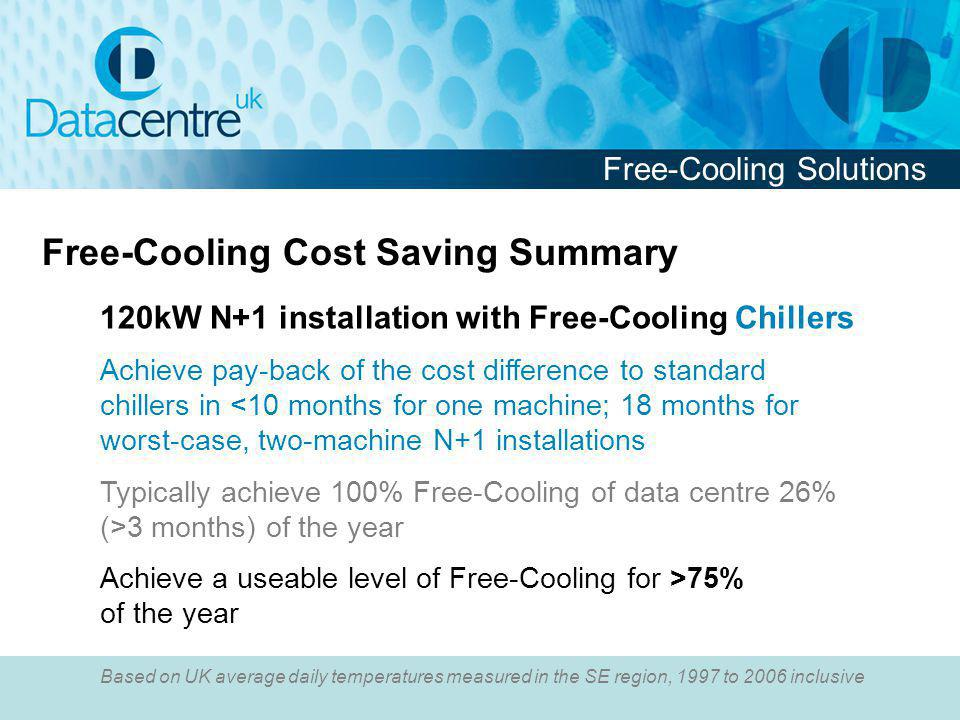 Free-Cooling Cost Saving Summary