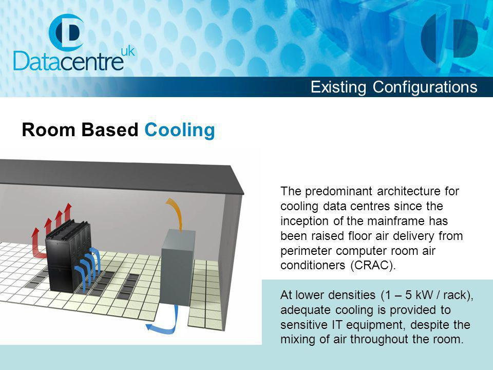 Room Based Cooling Existing Configurations