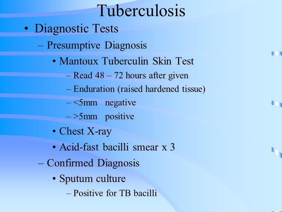 Tuberculosis Diagnostic Tests Presumptive Diagnosis