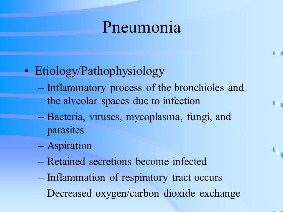 Pneumonia Etiology/Pathophysiology