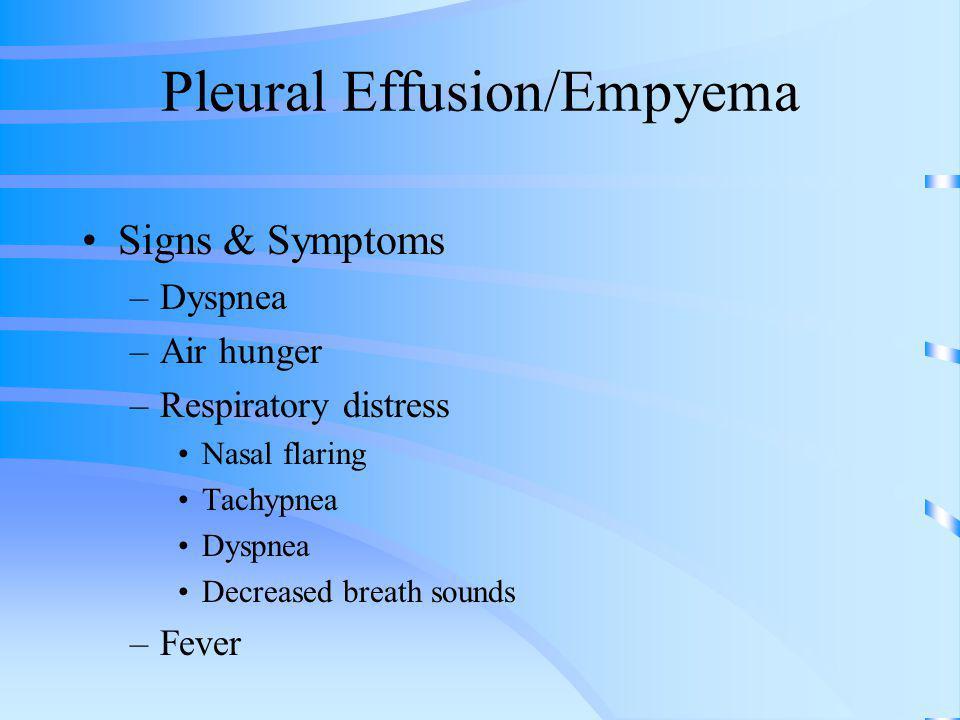 Pleural Effusion/Empyema