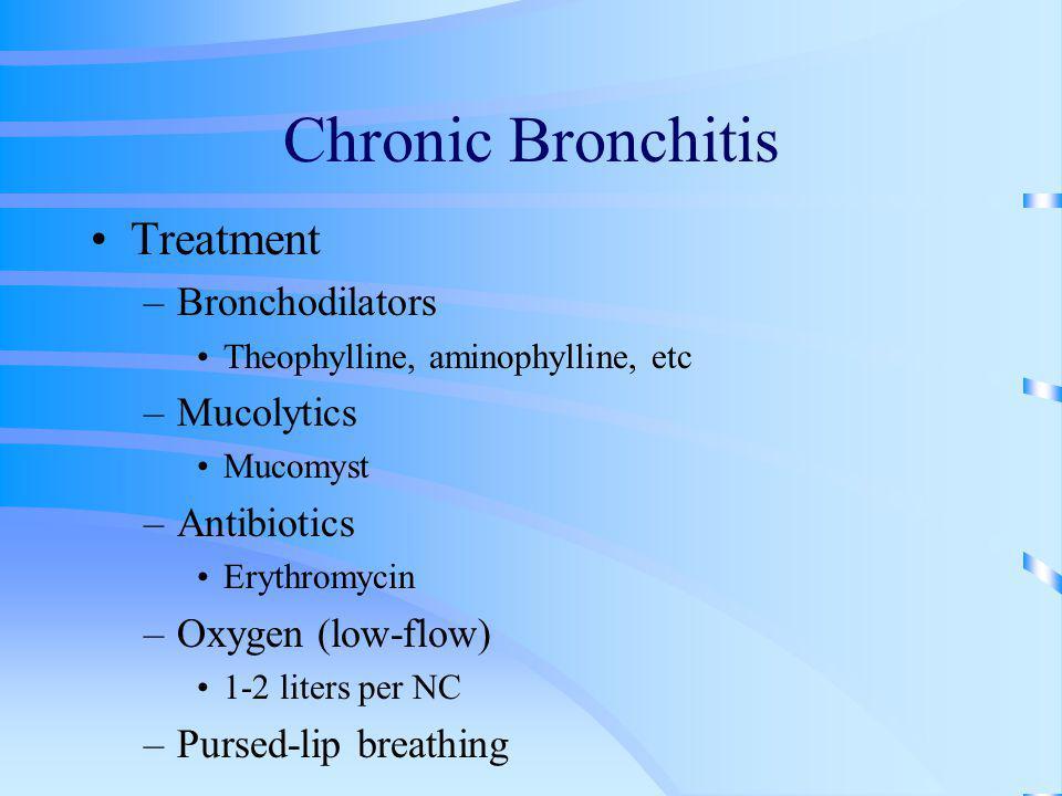 Chronic Bronchitis Treatment Bronchodilators Mucolytics Antibiotics