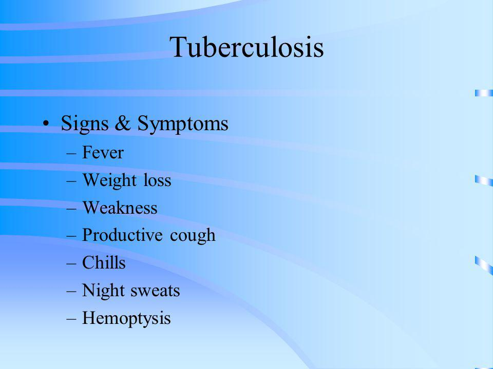 Tuberculosis Signs & Symptoms Fever Weight loss Weakness