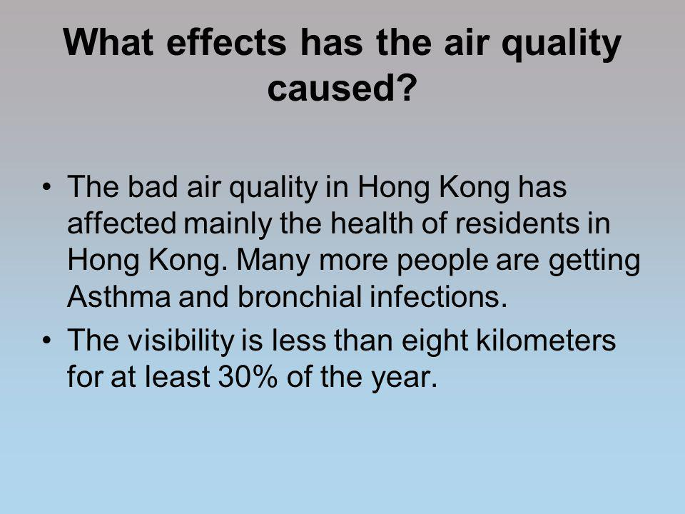 What effects has the air quality caused