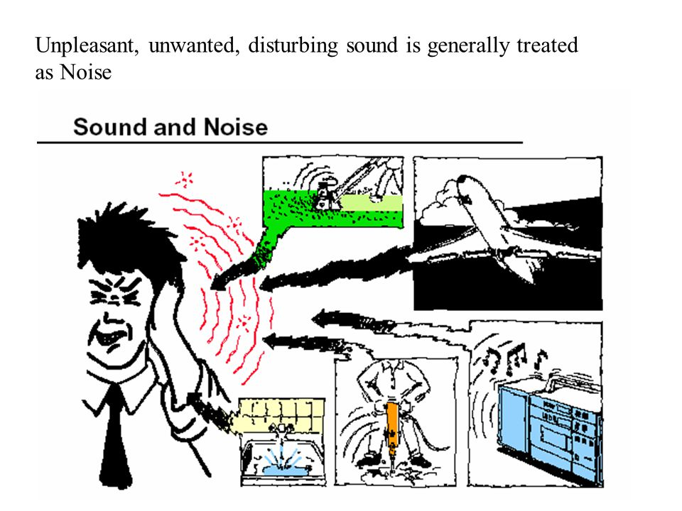 Unpleasant, unwanted, disturbing sound is generally treated as Noise