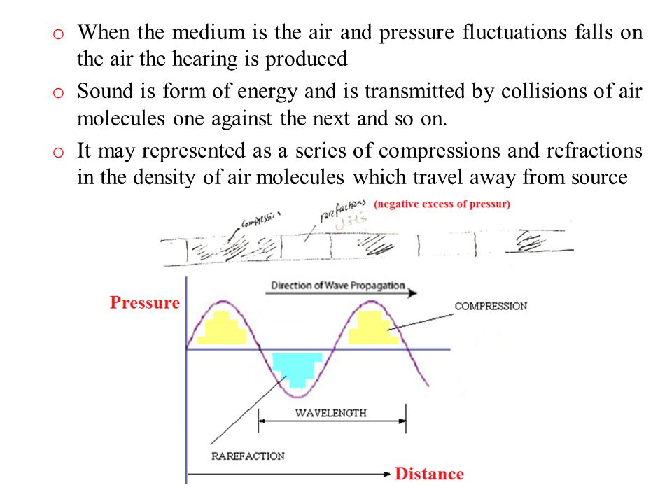 When the medium is the air and pressure fluctuations falls on the air the hearing is produced