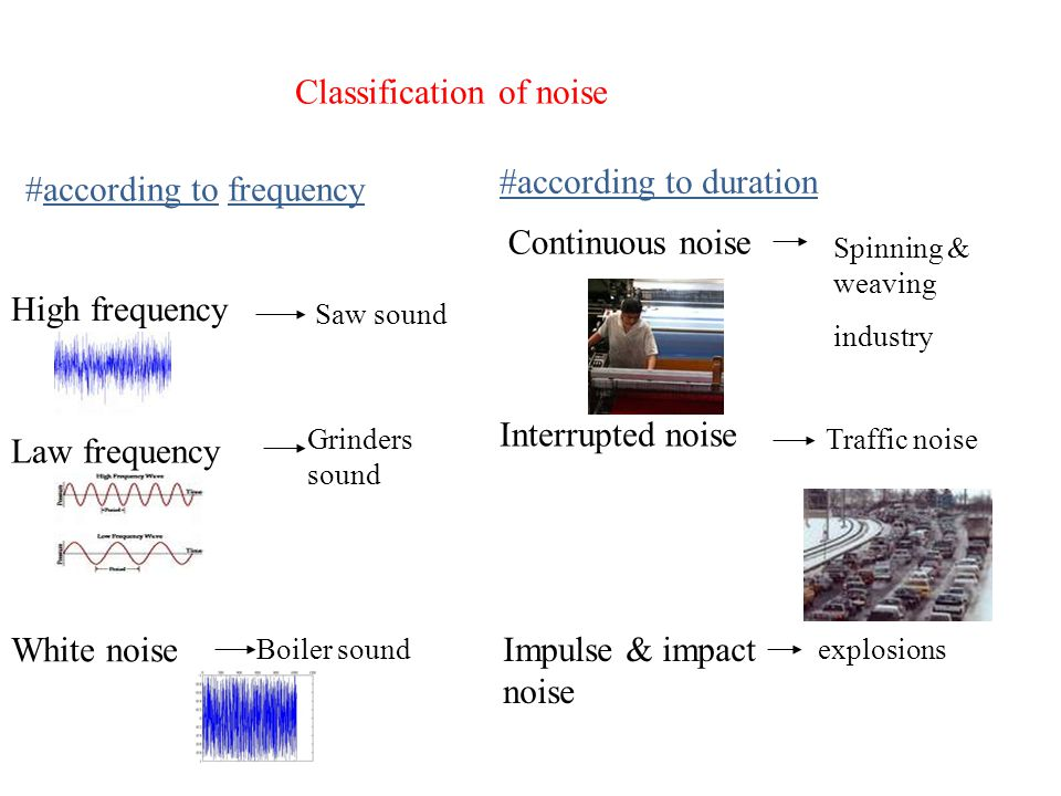 Classification of noise