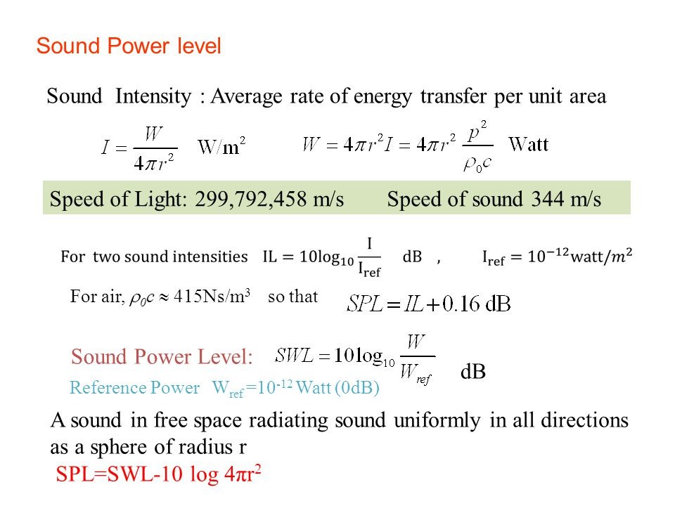 Sound Intensity : Average rate of energy transfer per unit area