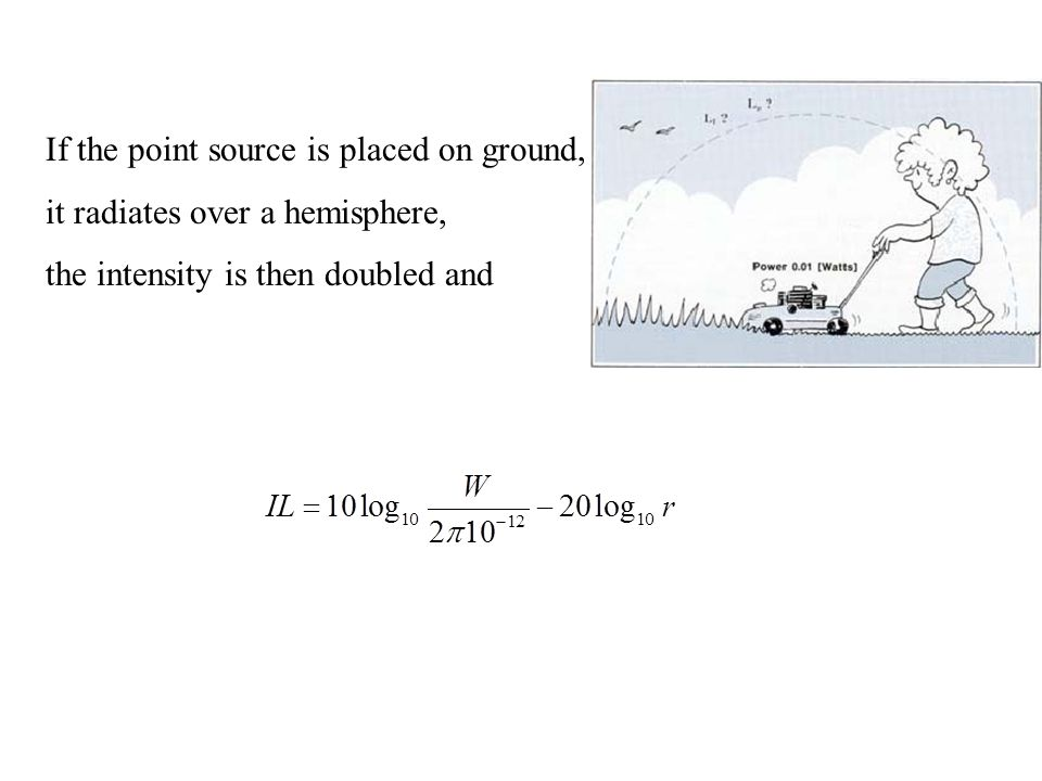 If the point source is placed on ground,