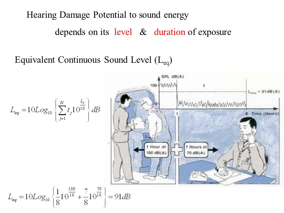 Hearing Damage Potential to sound energy