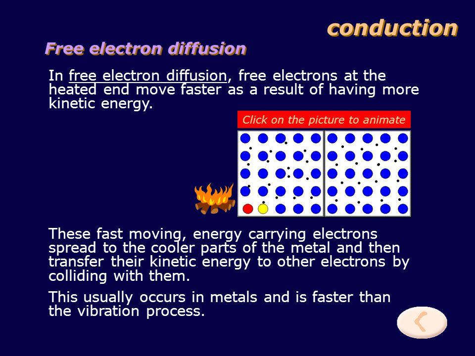 conduction Free electron diffusion
