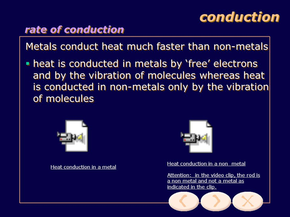 conduction rate of conduction