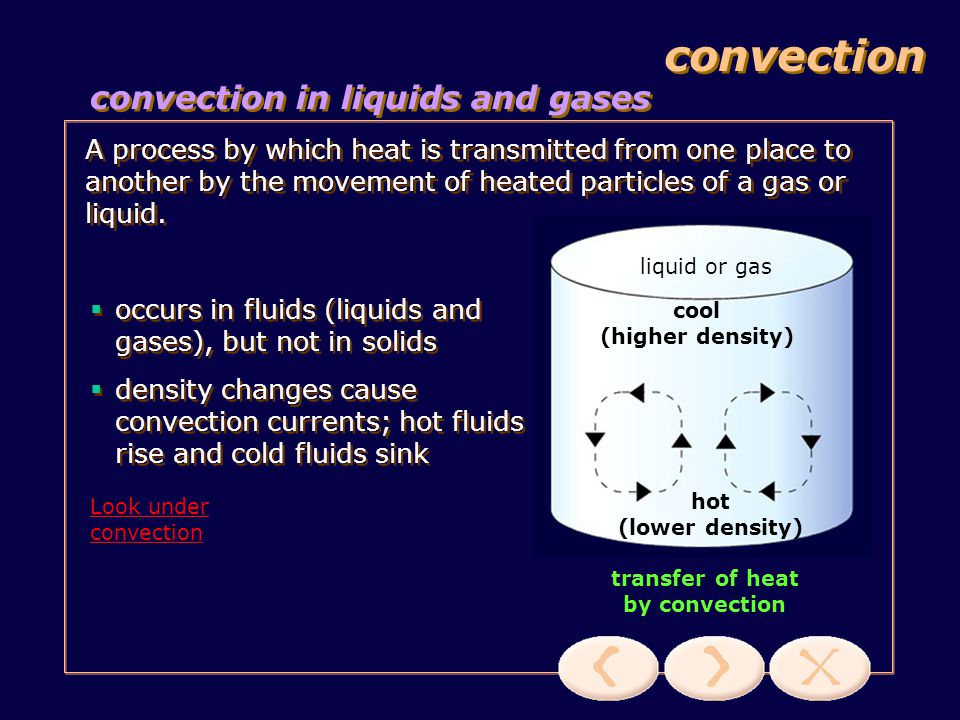 transfer of heat by convection