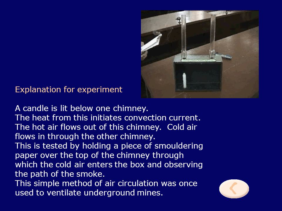 Explanation for experiment