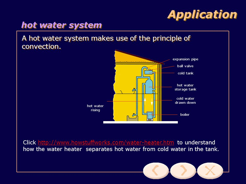Application hot water system