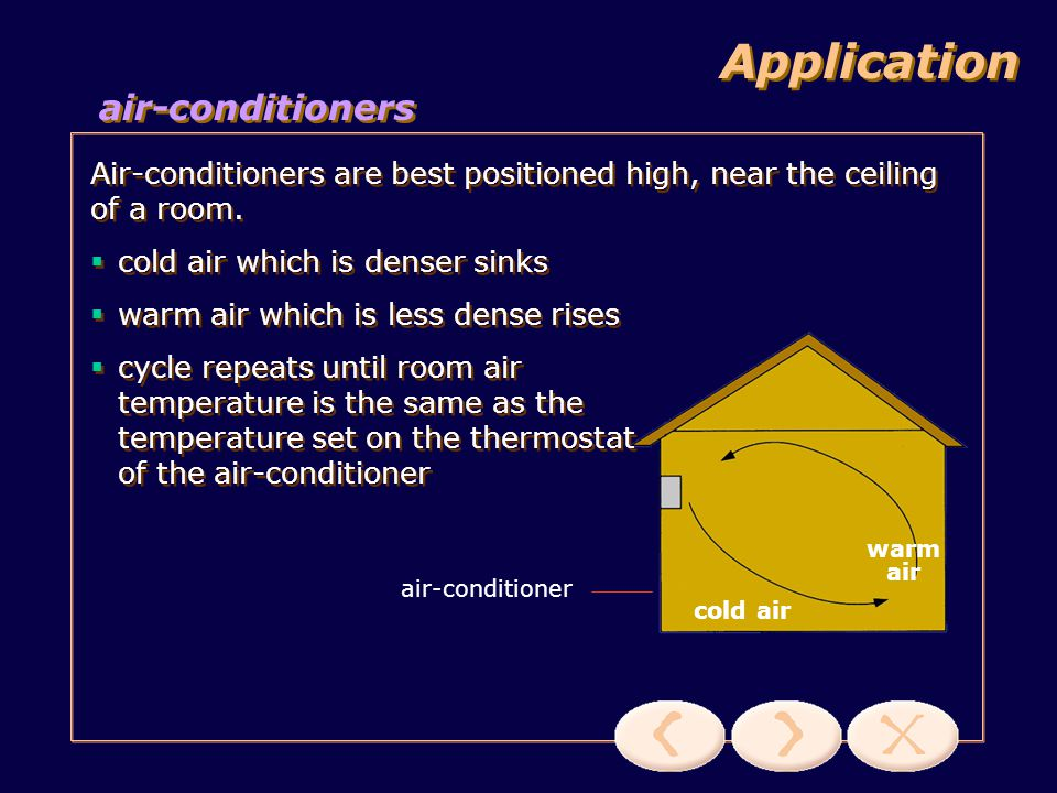 Application air-conditioners