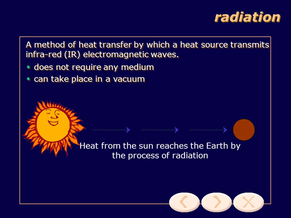 Heat from the sun reaches the Earth by the process of radiation