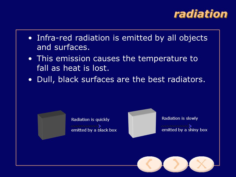 radiation Infra-red radiation is emitted by all objects and surfaces.
