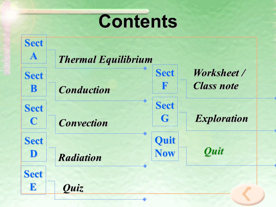 Contents Sect A Thermal Equilibrium Sect F Worksheet / Class note Sect