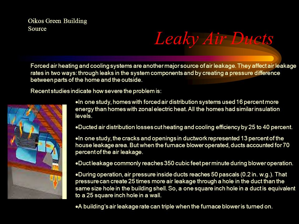 Leaky Air Ducts Oikos Green Building Source