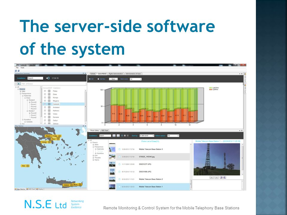The server-side software of the system