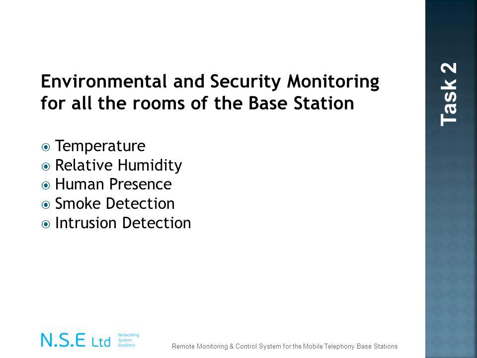 Task 2 Environmental and Security Monitoring